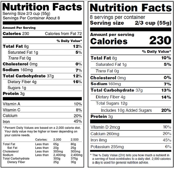 New label vs. old Source: FDA.org