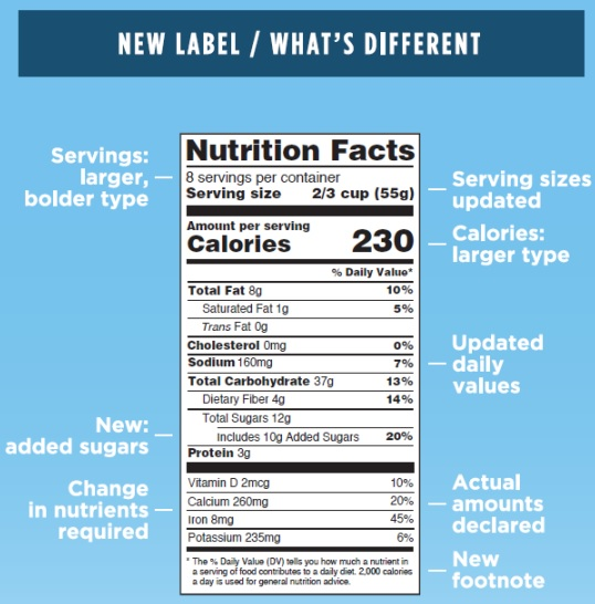 The changes to the label Source: FDA.gov